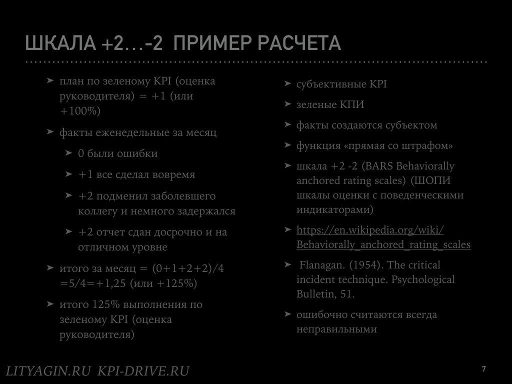 Зеленые субъективные KPI.007
