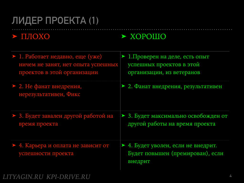 Кладбище KPI-проектов.004