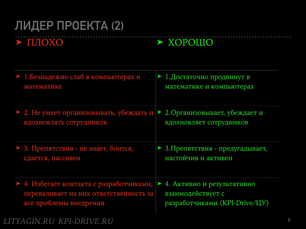 Кладбище KPI-проектов.005