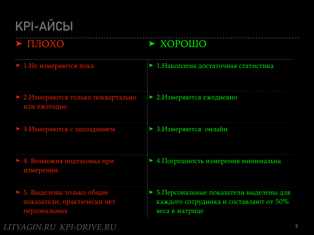 Кладбище KPI-проектов.006