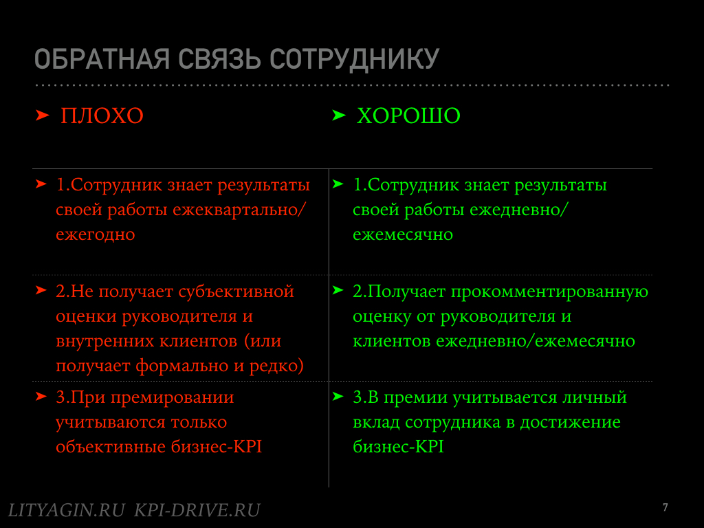 Кладбище KPI-проектов.007