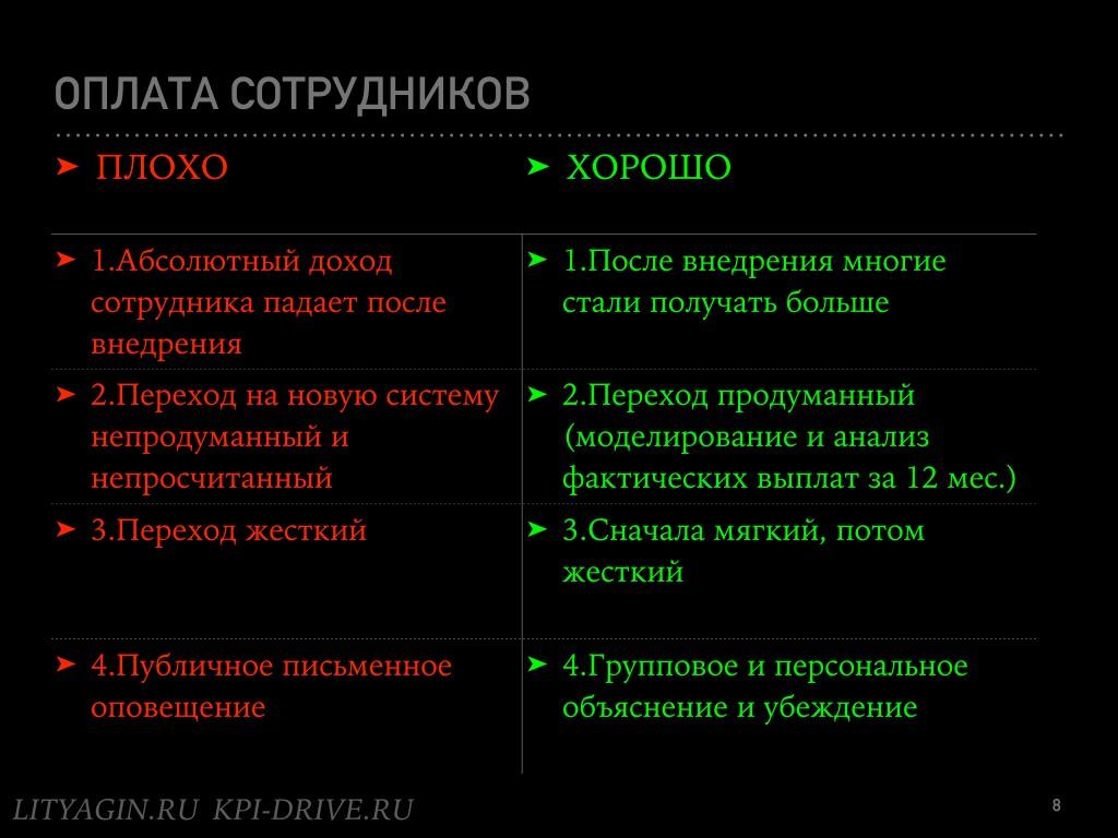 Кладбище KPI-проектов.008