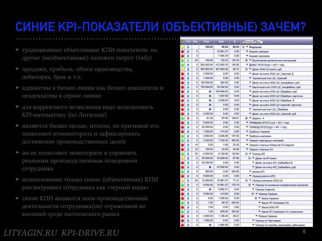 Три цвета KPI.006