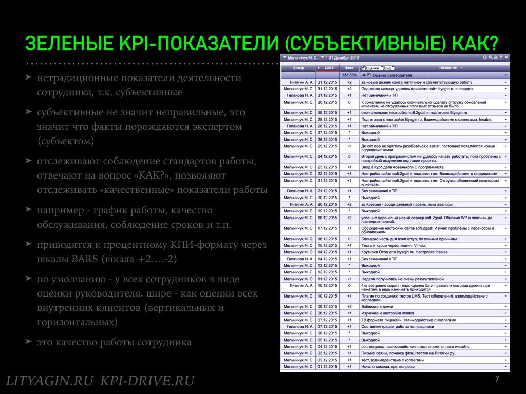 Три цвета KPI.007