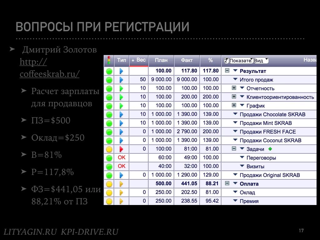 Формула идеальной зарплаты.017