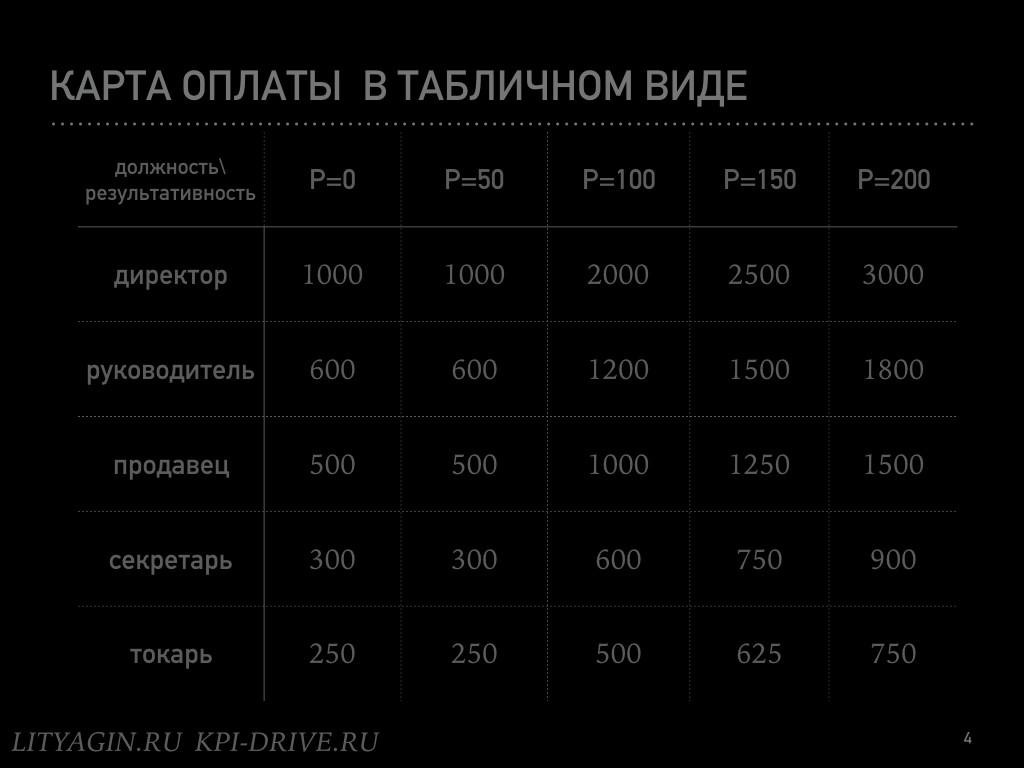 карта оплаты.004