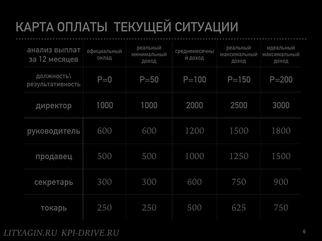 карта оплаты.006