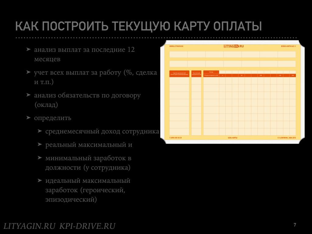 карта оплаты.007