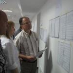 По итогам обучения на 3-х дневном курсе «KPI-менеджмента» каждый участник составил KPI-карты на свою компанию