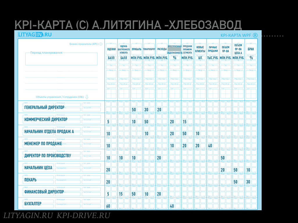 KPI-гендира.003 (1)