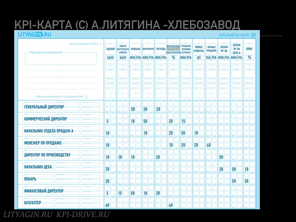 KPI гендира.003