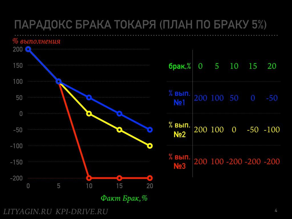 KPI-математика.004