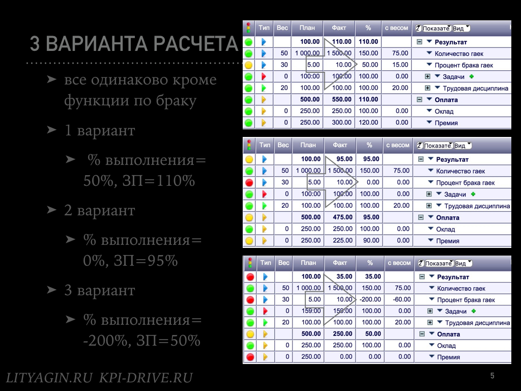 KPI-математика.005
