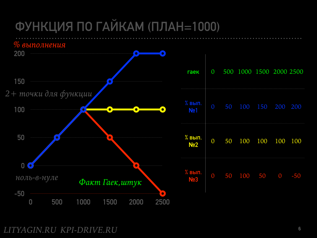 KPI-математика.006