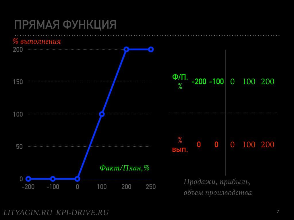 KPI-математика.007