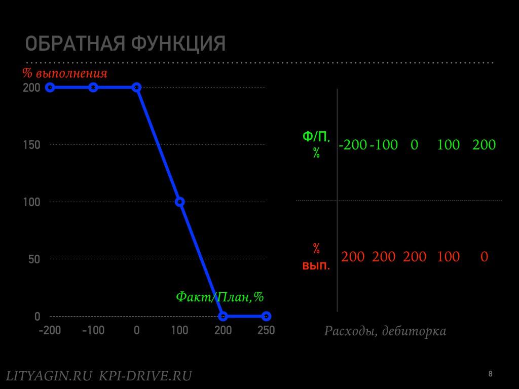 KPI-математика.008