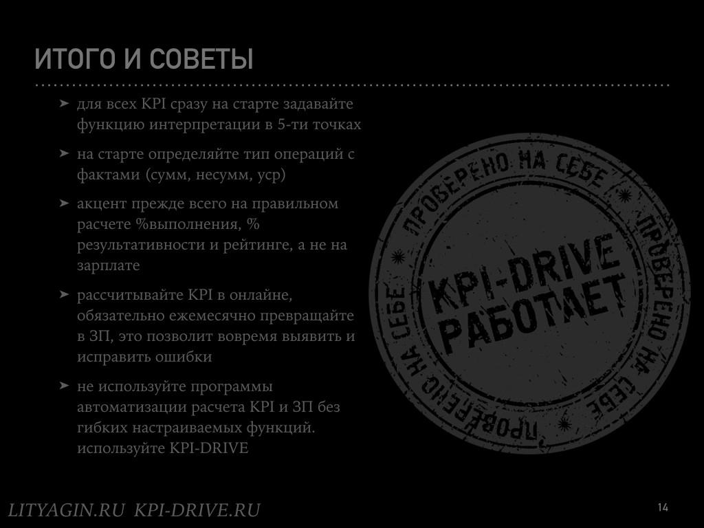 KPI-математика.014